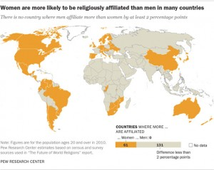 Pew Map on women and religion